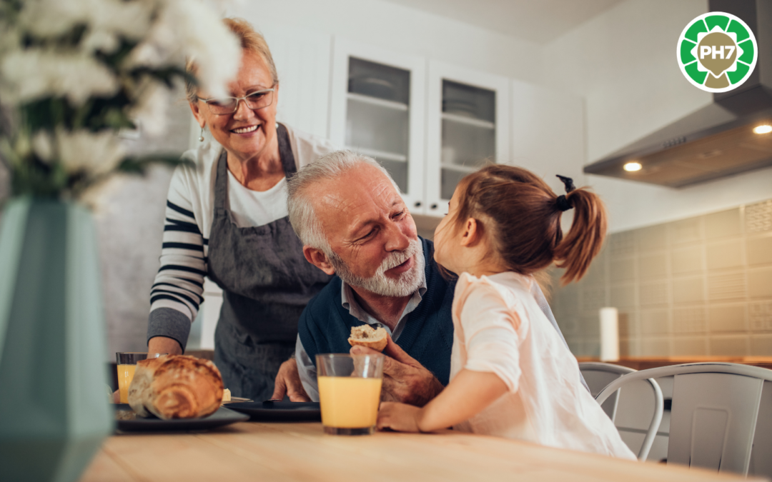 Estate planning – making plans to protect your family's financial future